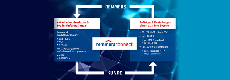 Remmers.Connect zwei